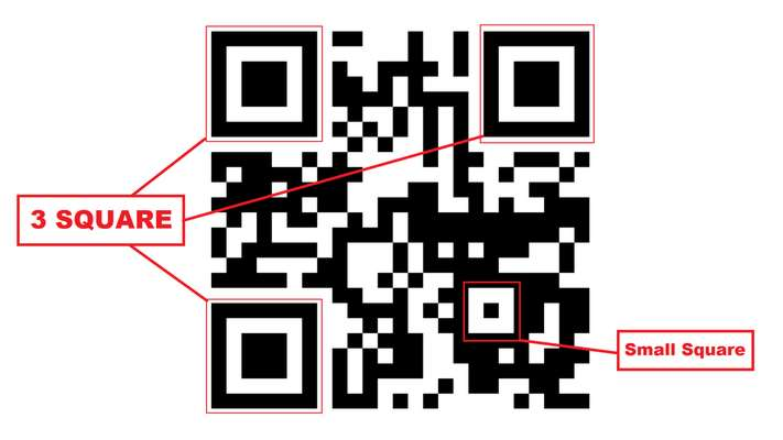 Why-3-Square-in-QR-Code